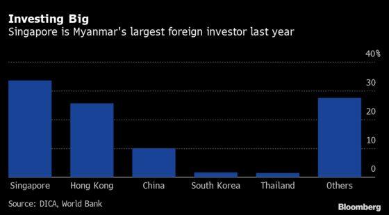 Myanmar Faces Wider Business Fallout After Kirin Retreat