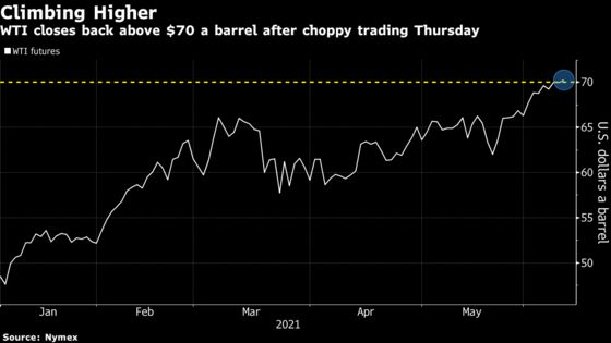 Oil Gains With Rising Inflation Boosting Appeal of Commodities