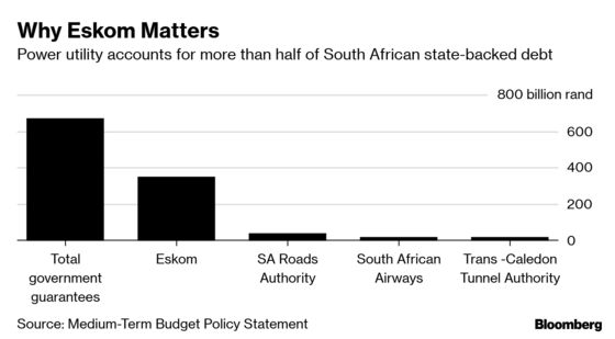 A Scandal That Risks South Africa's Future