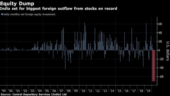 World's Biggest Lockdown Prompts Tycoons to Seek India Rate Cuts