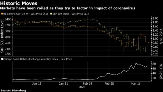 Beyond Virus Count, Some Signs to Watch for a Market Rebound
