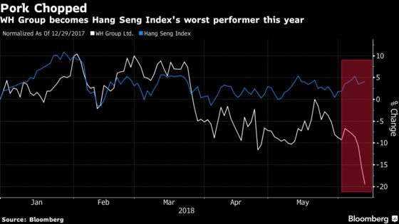 World's Largest Pork Producer Becomes Hong Kong's Worst Stock