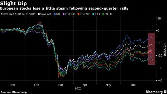 European Stocks Drop on Virus Wave Worries, Stimulus Plan Doubts