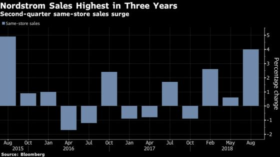 Wall Street Likes Nordstrom Quarter, But Warns of Profit Peak