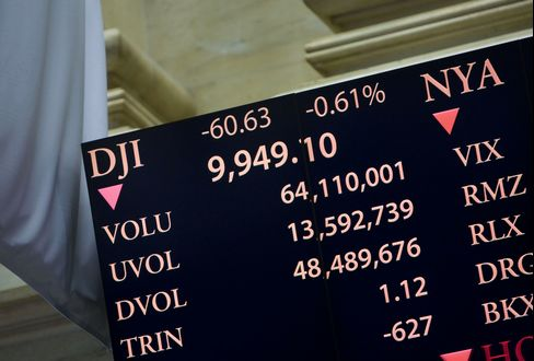 Exchanges Propose U.S. Ban on Stub Quotes