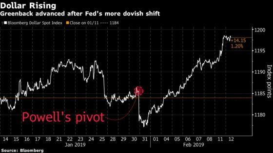 Weird Markets Mean No One Knows If It's Goldilocks Or Bust