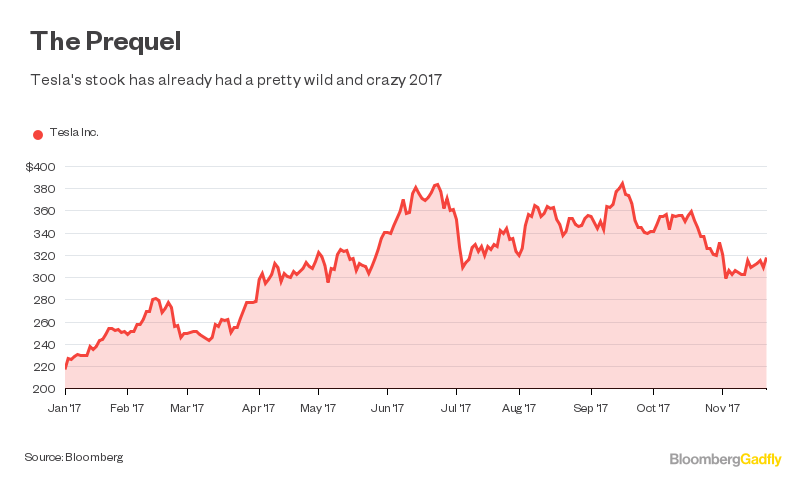 Tesla Stock: There's Only One Prediction You Can Count On - Bloomberg