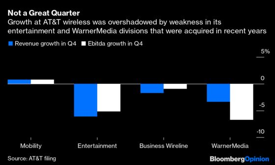 AT&T Is Still Struggling to Justify Its Time Warner Deal