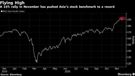 Cross-Asset Investors See Asia Stocks Beating Junk Bonds in 2021