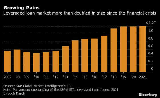 Wall Street Banks Say Time for Loan Market to Ditch the Fax