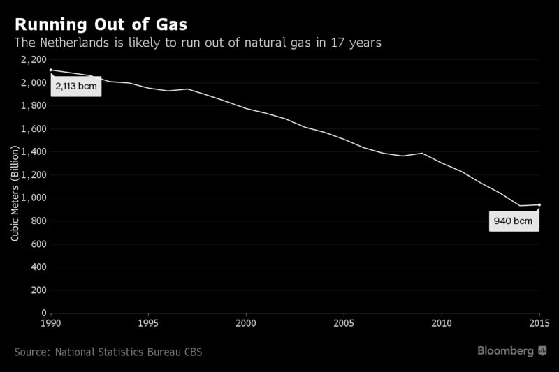 After Fracking How Is Natural Gas Refined