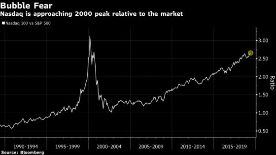 If This Is a Tech Bubble in Stocks, It's the Expansionary Phase