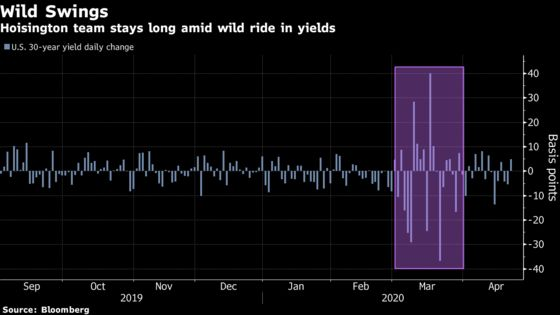 Near-Zero Yields Are on Radar for a Treasury Bull Up 29% in 2020