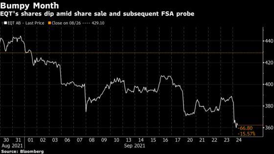 EQT Probed by Swedish Regulator Over Suspected Market Abuse