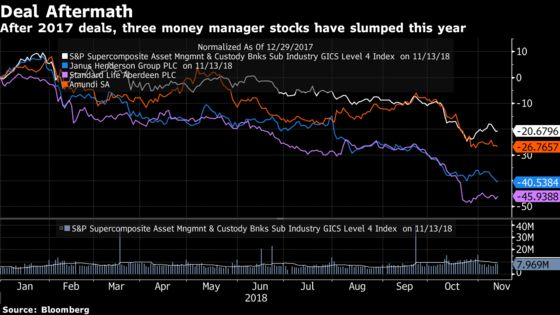 Pimco and Franklin AreFillingHoles With Bite-Size M&A
