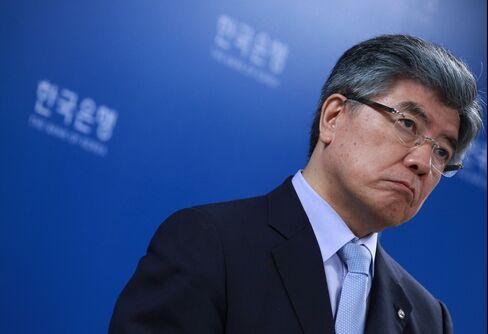 Bank of Korea Governor Kim Choong Soo