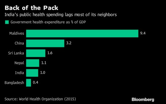 World'sBiggest Health-Care Program Must Educate a Half-Billion Beneficiaries