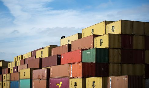 U.S. Trade Gap
