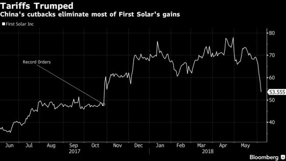 China's Solar Cutback Wiping Out Trump Bump for First Solar