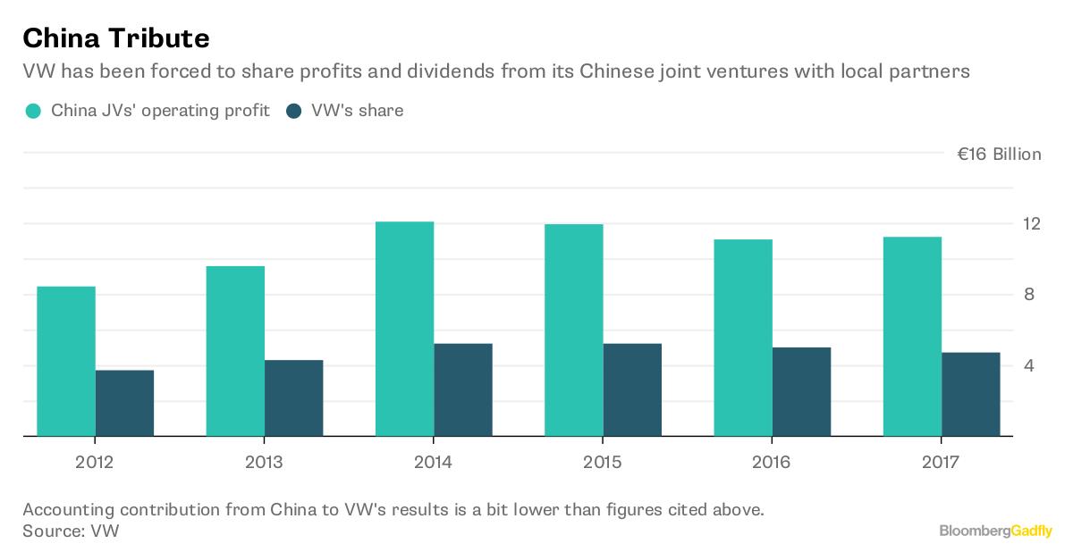 China slaps 179% charge on US sorghum imports