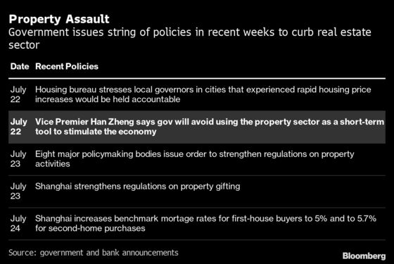 China Seeks to Cap Rising Home Rents in Latest Equality Move