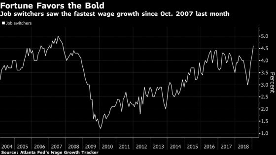 Job Switchers See Best Wage Gains Since 2007