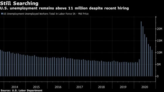 U.S. Hiring Holds Up While Threats Multiply: Jobs Report Preview