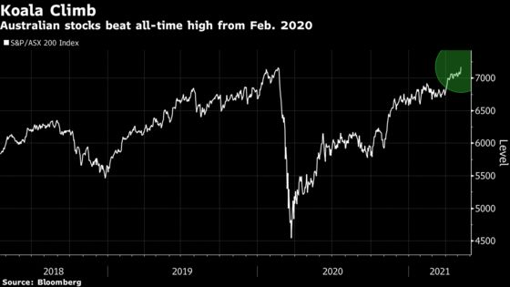 Australia's Stock Benchmark Surges to a Record High