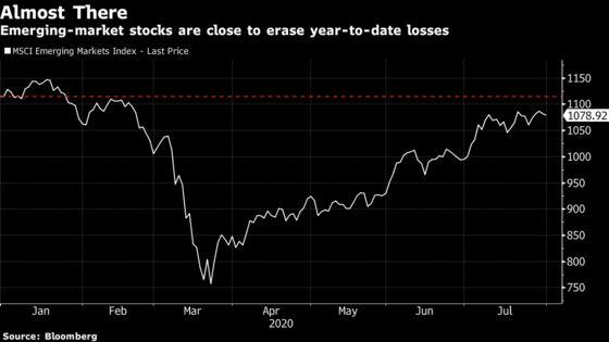 Rebound Hangs in Balance for Emerging Markets as Headwinds Grow