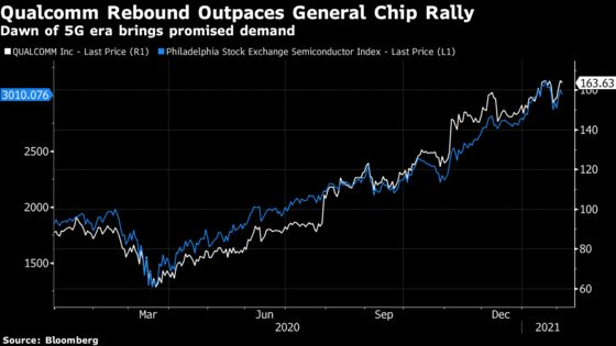 Qualcomm Warning Shows Semiconductor Shortages Are Spreading