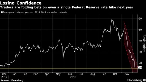 Pause or Press On? Wall Street and Economists Drift Apart on Fed