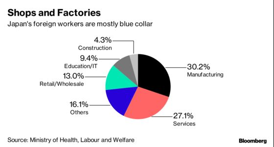 Japan Opens Doors for Foreign Workers Who May Not Want to Come