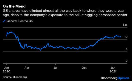 GE's Cash Surprise Is Better Than Bonfires Past