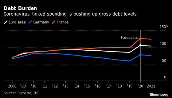 Macron Picks a Government to Rebuild France's Economy