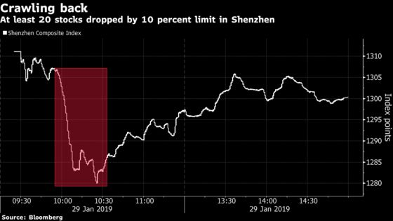 China's Equity Market Is Already Testing New Chief Regulator