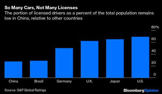 Carmakers Must Do Better Just to Keep Up in China