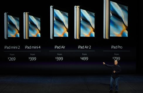 Phil Schiller, Apple's senior vice president for worldwide marketing, speaks about the prices for iPad Pro during the Apple event in San Francisco on Sept. 9, 2015.