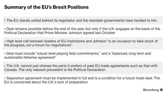 Brexit Impasse Grows as EU Resists Changing Barnier Mandate