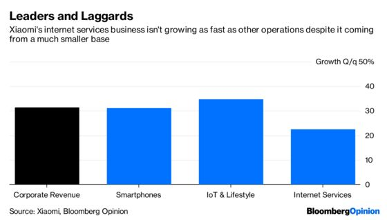 Hey Xiaomi, Maybe Your Future Really Is in Smartphones