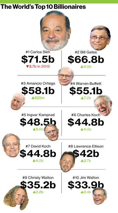 Photographs by Bloomberg (1); Getty Images (9); Illustration by 731; Graphic by Bloomberg Businessweek; Data: Compiled by Bloomberg