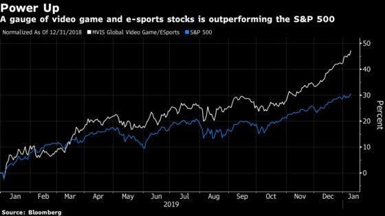 DBS Touts E-Sports Stocks as Bet on Millennial, Gen-Z Wealth