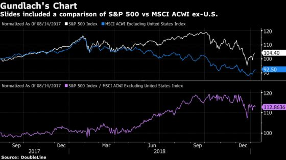 Some Key Wall Street Bears Are Changing Their Tune: Taking Stock