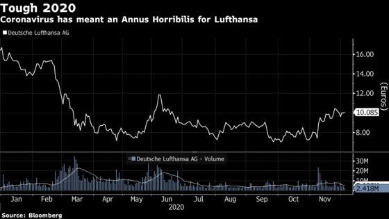 Lufthansa Adds Flights as Confined Germans Plot Festive Breaks
