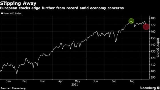 European Stocks Slide Most in Three Weeks as ECB Decision Looms