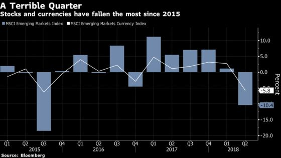 More Pain Looms for EM as Lousy Quarter Sputters Toward End