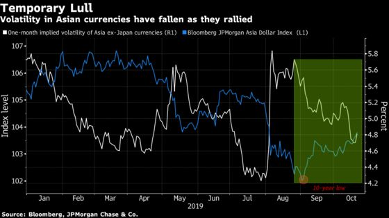 Currency Roadblock Seen by Top Asia Forecaster as Tariffs Loom