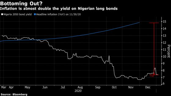 Outlook Bleak for Nigeria Bonds With Real Yields Firmly Negative