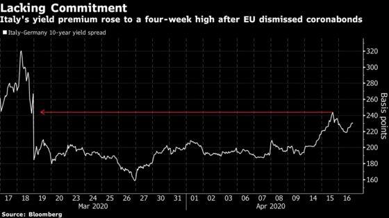 European Investors Should Mark Their Diaries for a Big Thursday