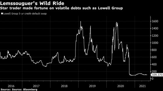 Credit Suisse's 30-Year-Old Trading Prodigy Goes It Alone