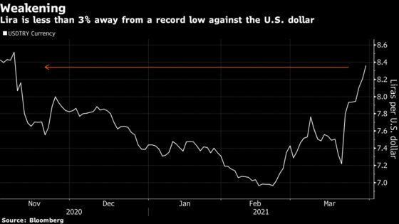 Turkish Lira Pares Drop as Central Bank Chief Vows Tight Stance